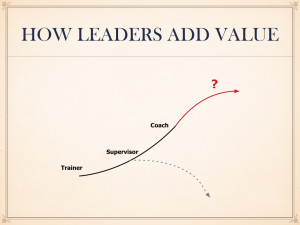 Leader Roles With Teams.001
