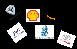 HPO Logos